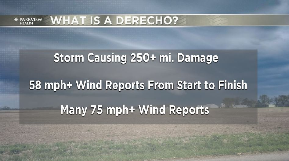 Remembering the Powerful Derecho From 6 Years Ago Today