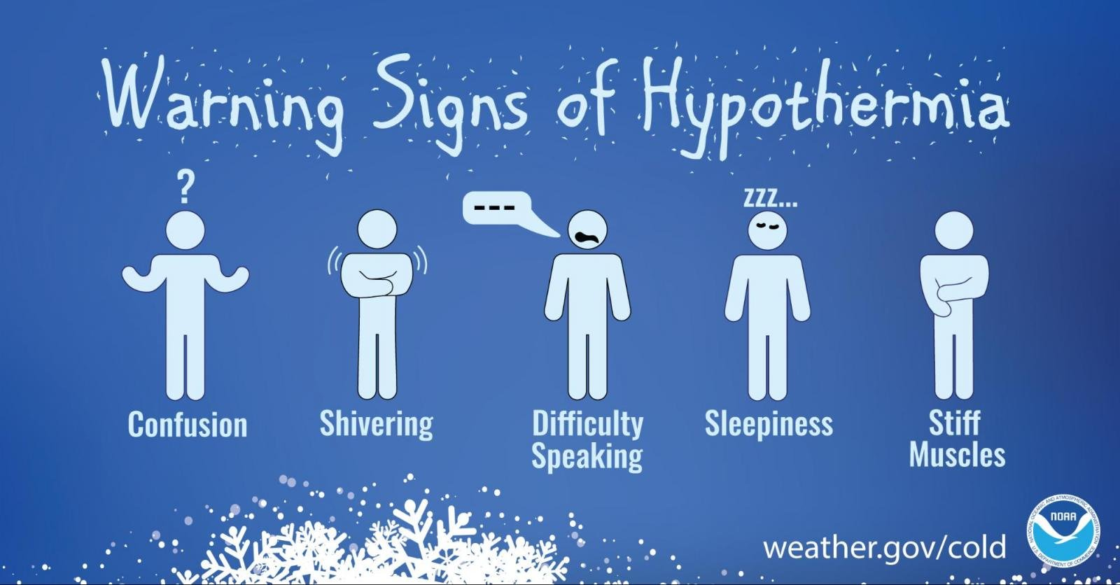 If you notice someone with warning signs of hypothermia, get them to a warm place right away. Protect yourself from the cold this winter. (Photo//NOAA)