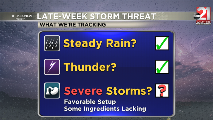 Late-week storm threat: Preliminary thoughts on severe potential