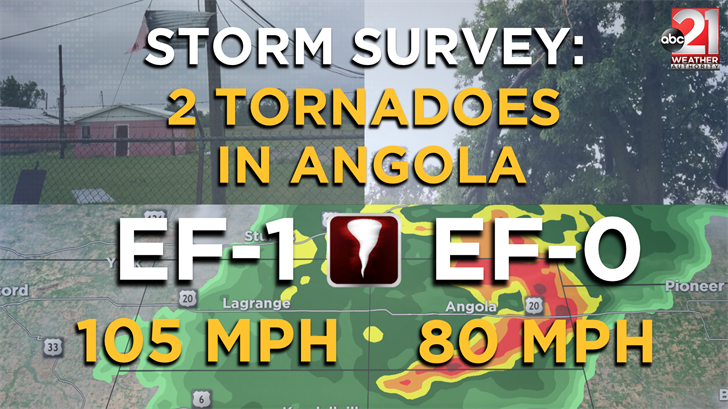 Two Angola tornadoes confirmed: Statistics, paths, and impacts